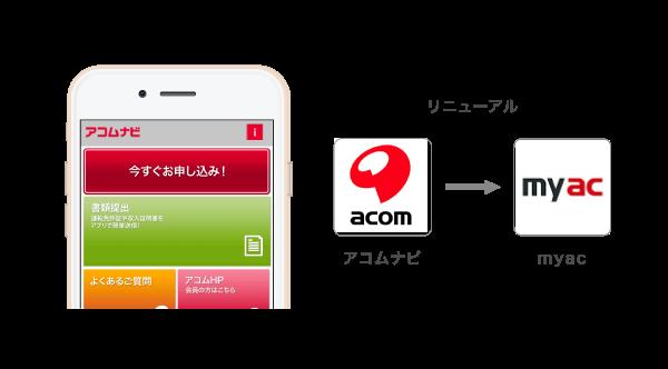 アコム公式アプリのmyac